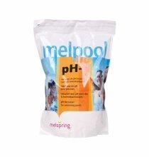 melpool 2 kg pH verlagen